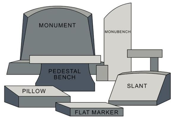 Granite memorials or marble headstones