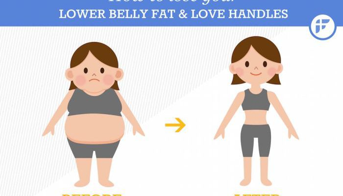 How you can Drop unwanted Belly Fat